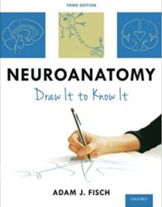 Neuroanatomy Draw it to known it 3rd Edition PDF free